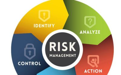 Risk Management – How to protect your business